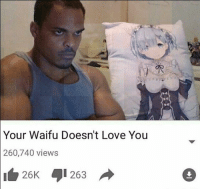 Love day question: who is YOUR waifu??? valentines anime waifu meme memes: Your Waifu Doesn't Love You  260,740 views  26 263 Love day question: who is YOUR waifu??? valentines anime waifu meme memes