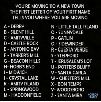 first: YOU'RE MOVING TO A NEW TOWN  THE FIRST LETTER OF YOUR FIRST NAME  TELLS YOU WHERE YOU ARE MOVING  A DERRY  N LITTLE TALL ISLAND  B SILENT HILL  O SUNNY DALE  C AMITYVILLE  P GATLIN  D CASTLE ROCK  Q SIDEWINDER  E ANTONIO BAY  R CUESTA VERDE  F TARKER'S MILL  S STEPFORD  G BEACON HILLS  T JERUSALEM'S LOT  H- HOBB'S END  U POTTERS BLUFF  I MIDWICH  V SANTA CARLA  J CRYSTAL LAKE  W CHESTER'S MILL  K AMITY ISLAND  X BON TEMPS  L SPRINGWOOD  Y- WOODSBORO  M HADDONFIELD  Z SANTA MIRA  HORROR