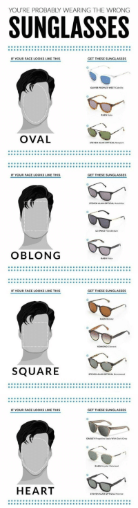 6d6ef00d0ce53 YOU RE PROBABLY WEARING THE WRONG SUNGLASSES IF YOUR FACE LOOKS LIKE ...