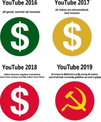 Bad, Community, and Money: YouTube 2016  YouTube 2017  all good, normal ad revenue  all videos are demonetized,  bad revenue  YouTube 2018  YouTube 2019  videos become negative monetized,  users have money forcibly taken from them  all revenue is distibuted equally among all creators,  users that break community guidelines are sent to gulags