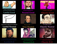 """Youtuber Alignment Chart: """"Youtube certainly isn't policing us,  and it's up to us to police ourselves.""""  Lawful Good  """"Can you guys not make up your own opinions?""""  Lawful Neutral  """"We talk about other people as well  but we've been doing this for a long time  Lawful Evil  """"PLAYING CLUB PENGUIN.""""  Neutral Good  :::::::D~  True Neutral  """"Because the day I do that is the day im no  different from this fucking guy who's head looks  like my FUCKING BALL SACK.""""  Neutral Evil  """"Honestly, there's no way to paint Ethan  or Leafy in a better light.  Chaotic Good  """"IT'S TIME TO STOP""""  Chaotic Neutral  """"I'm not sayin' im like, pulling the strings of  everybody in the community.  Chaotic Evil Youtuber Alignment Chart"""