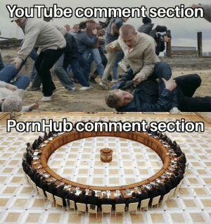 Ph: YouTube comment section  Porn Hub comment section Ph
