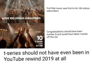 Music, Taken, and youtube.com: YouTube music was first to hit 100 million  subscribers  to hit 100 million subscribers  Congradulations should have been  number 8 and would have taken t-series  off this list  10  T-Series  Vaaste  It 5.5M  t-series should not have even been in  YouTube rewind 2019 at all| Why Youtube why