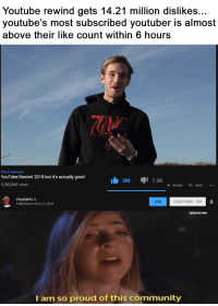 INVESTMENT OPPORTUNITY** PewDiePie is the good kush, chief told me via /r/MemeEconomy http://bit.ly/2VcQgUV: Youtube rewind gets 14.21 million dislikes...  youtube's most subscribed youtuber is almost  above their like count within 6 hours  7 0  #YouTubeRewind  YouTube Rewind 2018 but it's actually good  5,280,860 views  2M 7.3K  SHARESAVE  PewDiePie  Published on Dec 27, 2018  JOIN  SUBSCRIBED 78M  u/ExoArcher  I am so proud of this community INVESTMENT OPPORTUNITY** PewDiePie is the good kush, chief told me via /r/MemeEconomy http://bit.ly/2VcQgUV