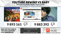 Justin Bieber, youtube.com, and Link: YOUTUBE REWIND VS BABY  RACE TO BECOME THE MOST DISLIKED VIDEO ON YOUTUBE  Join our official Discord server! Link in description  Flare  YouTube Rennd 2018·s now officially the most disliked YouTube vdec.  8m  Youlube  SEW  YOUTUBE REWIND VS BABY  2018  9881854  9882419ヂ  C43  9 893 161  9 883 392  en  YouTube Rewind 2018 is currently  WHAT DID YOU THINK OF  THIS YEAR'S REWIND?  VOTE DOWN BELoW  FlareTV  723,547  broken  dislikes behind Justin Bieber -Baby  SUBSCRIBE-SEETHIS COUNT GO UP!
