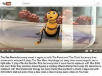 sharknado: YouTube  Search  >l 746374852305 93740374043 4603  The Bee Movie but every vowel is replaced with The Passion of The Christ but every time  someone is whipped it plays The Star Wars Heptalogy but everytime someone pulls out a  lightsaber it plays We Are Number One but every time it says One its replaced with The Bible  but every time they mention Jesus it plays a reading of Mein Kampf but every 3rd sentence is  replaced with The Sharknado Trilogy but every frame that contains a shark is replaced with  Schindlers List but every time a Jew takes a step it plays every video on YouTube