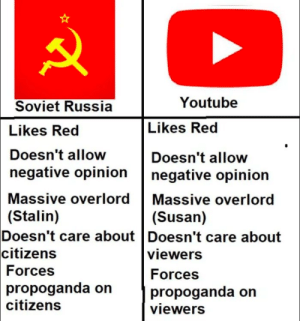 HMmMmMm… I don't think there is a similarity: Youtube  Soviet Russia  Likes Red  Likes Red  Doesn't allow  Doesn't allow  negative opinion  negative opinion  Massive overlord Massive overlord  (Stalin)  Doesn't care about Doesn't care about  citizens  (Susan)  viewers  Forces  Forces  propoganda on  citizens  propoganda on  viewers HMmMmMm… I don't think there is a similarity