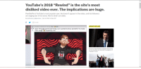 "Lol, White House, and Cool: YouTube's 2018 ""Rewind"" is the site's most  disliked video ever. The implications are huge.  PewDiePie is YouTube's most popular user. He doesn't appear in the video, and his followers  are waging war in his name. Here's what's at stake.  By Aja Romano 
