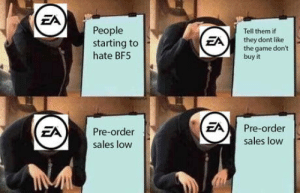 The Game, Game, and Sales: ZA  People  starting to  hate BF5  Tell them if  Athey dont like  the game don't  buy it  A Pre-order  sales low  APre-order  sales low EA right now.