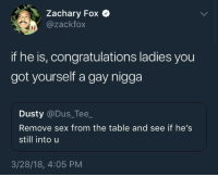Blackpeopletwitter, Sex, and Best: Zachary Fox  @zackfox  if he is, congratulations ladies you  got yourself a gay nigga  Dusty @Dus_Tee_  Remove sex from the table and see if he's  still into u  3/28/18, 4:05 PM <p>Zachary Fox is the best (via /r/BlackPeopleTwitter)</p>