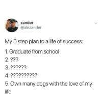 Dank, Dogs, and Life: zander  @alezander  My 5 step plan to a life of success:  1. Graduate from school  2.???  4 ?7????????  5. Own many dogs with the love of my  life meirl by cassandrajadee MORE MEMES
