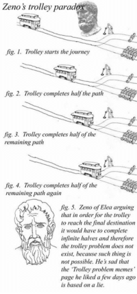 "Trolley, Zeno of Elea, and Page: Zenos trolley parad  fig. I. Trolley starts the journey  fig. 2. Trolley completes half the path  fig. 3. Trolley completes half of the  remaining path  fig. 4. Trolley completes half of the  remaining path again  fig. 5. Zeno of Elea arguing  that in order for the trolley  to reach the final destination  it would have to complete  infinite halves and therefore  the trolley problem does not  exist, because such thing is  not possible. He's sad that  the ""Trolley problem memes  page he liked a few days ago  is based on a lie."