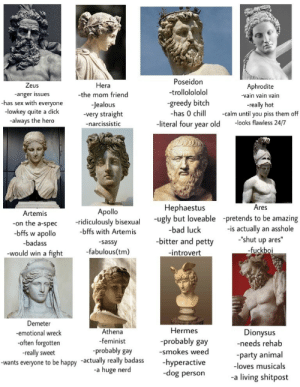 """Bad, Bitch, and Chill: Zeus  -anger issues  -has sex with everyone  -lowkey quite a dick  always the hero  Hera  -the mom friend  -Jealous  -very straight  -narcissistic  Poseidon  trollolololol  greedy bitch  has 0 chill calm until you piss them off  Aphrodite  -vain vain vain  -really hot  -literal four year old -looks flawless 24/7  Hephaestus  Ares  Artemis  Apollo  -ridiculously bisexual ugy but loveable -pretends to be amazing  -bad luck  -on the a-spec  bffs w apollo  -badass  would win a fight  -bffs with Artemis  sassy  -fabulous(tm)  -is actually an asshole  -shut up ares""""  fuckbo  -bitter and petty  -introvert  Demeter  -emotional wreck  often forgotten  -really sweet  Hermes  Athena  -feminist  -probably gay  Dionysus  -needs rehab  -probably gay  smokes weedparty an  -wants everyone to be happy -actually really badass-hyperactive  -loves musicals  -a huge nerd  dog persona living shitpost phantasmfairy: Tag yourself I'm Athena"""