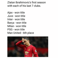 Whoops, United 🤔😂: Zlatan lbrahimovic's first season  with each of his last 7 clubs.  Ajax won title  Juve won title  Inter won title  Barça won title  Milan won title  PSG won title  Man United - 6th place Whoops, United 🤔😂