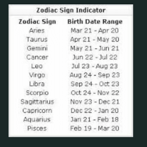 libra born on march 24 horoscope