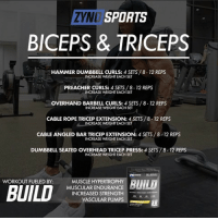 Memes, Sports, and Break: ZYNU  SPORTS  BICEPS & TRICEPS  HAMMER DUMBBELL CURLS  4 SETS/8-12 REPS  INCREASE WEIGHT EACH SET  PREACHER CURLS: 4 SETS 8-12 REPS  INCREASE WE  OVERHAND BARBELL CURLS: 4 SETS /8-12 REPS  INCREASE WEIGHT EACH SET  CABLE ROPE TRICEPEXTENSION: SETS/8-12 REPS  INCREASE WEIGHTEACH SET  CABLE ANGLED BAR TRICEP EXTENSION: 4 SETS /8-12 REPS  INCREASE WEIGHT EACH SET  DUMBBELL SEATED OVERHEAD TRICEP PRESS: 4 SETS/8-12 REPS  INCREASE WEIGHT EACH SET  WORKOUT FUELED BY:  MUSCLE HYPERTROPHY  BUILD  BUILD  MUSCULAR ENDURANCE  NCREASED STRENGTH  VASCULAR PUMP Try this arm workout! Fueled By BUILD. 💪 . ZYNO Sports Supplements - 📈 Break PRs & Take Your Training To The Next Level! 📲 Link In Bio 📲 . zynosports ifbb npc steroids supplements mensphysique classicphysique testosterone trenbolone mrolympia preworkout
