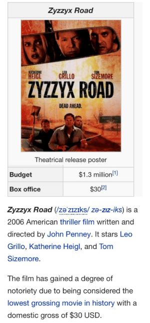 notoriety: Zyzzyx Road  ZYZZYX ROAD  DEAD AHEAD.  Theatrical release poster   Budget  $1.3 million  Box office  $30121  Zyzzyx Road (/ze'ziziks/ ze-zız-iks) is a  2006 American thriller film written and  directed by John Penney. It stars Leo  Grillo, Katherine Heigl, and Tom  Sizemore  The film has gained a degree of  notoriety due to being considered the  lowest grossing movie in history with a  domestic gross of $30 USD.