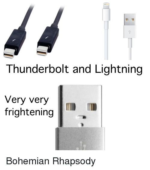 Lightning, Rhapsody, and Bohemian: Thunderbolt and Lightning  Very very  frighteningg Bohemian Rhapsody
