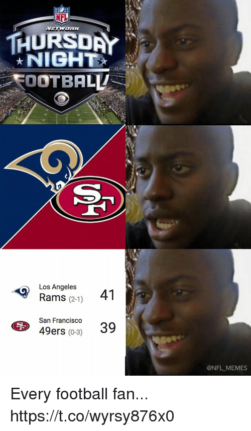 San Francisco 49ers, Football, and Los Angeles Rams: THURSDAY  NIGH  FOOTBALL  Los Angeles  Rams (2-1)  41  San Francisco39  49ers (0-3)  @NFL MEMES Every football fan... https://t.co/wyrsy876x0