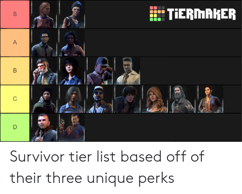 TIERMAKER S a C D M Survivor Tier List Based Off of Their