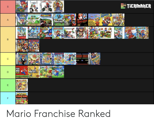 Run, Super Mario, and Mario: TiERMAKER  SUPER  MARIO  MAKER  MARIO BROS.U  ARIO BROS  Pen  RUN  MARIO Mario Franchise Ranked