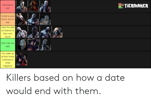 Confused, Sex, and Date: TiERMAKER  Will lead to  sex  Come to your  home, but no  sex  Liked the date  but leaves to  their own  home  Didn't like the  date  You wake up  at their home  confused to  what  happend Killers based on how a date would end with them.