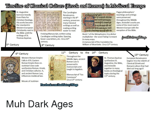 Crisis of the Late Middle Ages