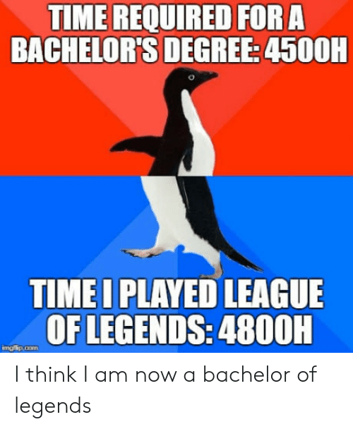 League of Legends, Bachelor, and Time: TIME REQUIRED FORA  BACHELOR'S  DEGREE: 4500H  TIME I PLAYED LEAGUE  OF LEGENDS: 4800H  mgip.corn I think I am now a bachelor of legends
