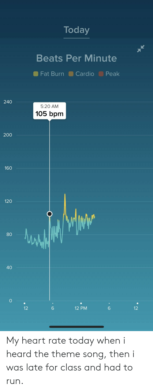 Run, Beats, and Heart: Today  Beats Per Minute  Fat Burn Cardio Peak  240  5:20 AM  105 bpm  200  160  120  80  40  0  12  6  12 PM  6  12 My heart rate today when i heard the theme song, then i was late for class and had to run.