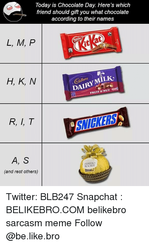 Be Like, Cher, and Meme: Today is Chocolate Day. Here's which  friend should gift you what chocolate  according to their names  L, M, P  it  H, K, N  DAIRYMILK  FRUIT & NUT  R, I, T  SNICKERS  A, S  (and rest others)  FENRERG  CHER Twitter: BLB247 Snapchat : BELIKEBRO.COM belikebro sarcasm meme Follow @be.like.bro