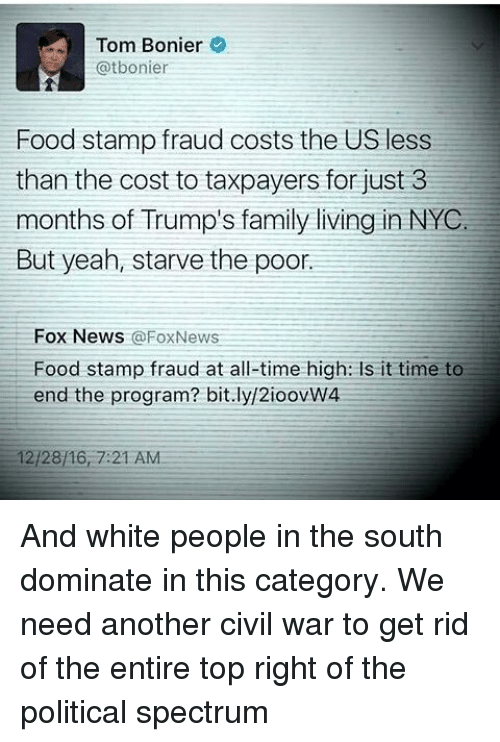 How To Apply Food Stamp In New York