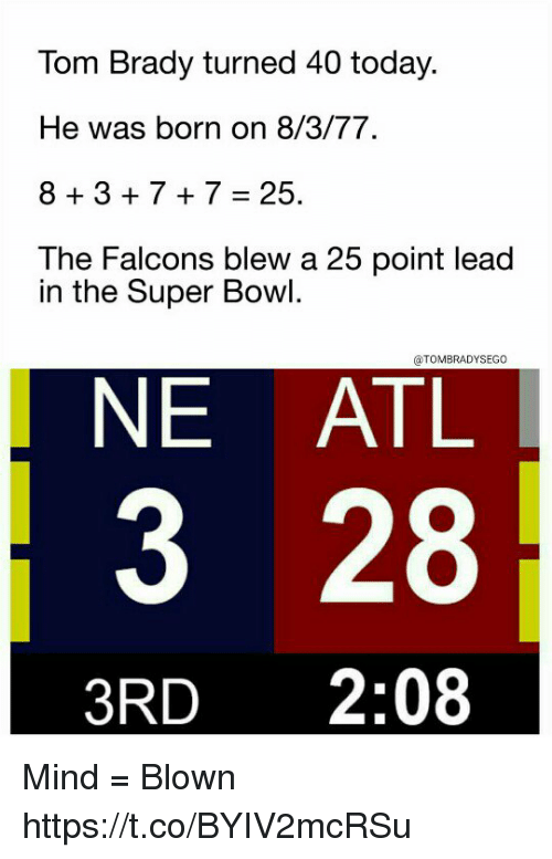 Memes, Super Bowl, and Tom Brady: Tom Brady turned 40 today.  He was born on 8/3/77  8+3+7+7=25.  The Falcons blew a 25 point lead  in the Super Bowl  @TOMBRADYSEGO  NE ATL  3 28  3RD 2:08 Mind = Blown https://t.co/BYIV2mcRSu