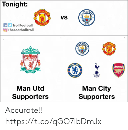 Arsenal, Club, and Football: Tonight:  CHEST  CHES  VS  94  18  CITY  TrollFootball  TheFootballTroll  CHES  94  CITY  YOULL NEVER WALKALONE  LIVERPOOL  FOOTBALL CLUB  Arsenal  EST 1892  OTBALL  HOTSPUR  Man City  Supporters  Man Utd  Supporters Accurate!! https://t.co/qGO7IbDmJx