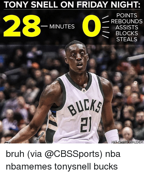 Basketball, Nba, and Sports: TONY SNELL ON FRIDAY NIGHT:  POINTS  REBOUNDS  MINUTES  ASSISTS  BLOCKS  STEALS  HE CHRIS WALDER bruh (via ‪@CBSSports) nba nbamemes tonysnell bucks