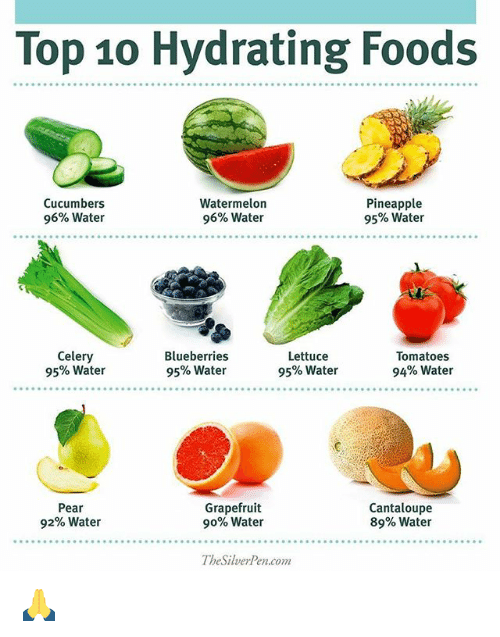 Top 10 Hydrating Foods Watermelon Pineapple Cucumbers 96