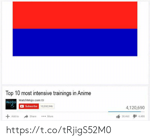 Anime, Add, and Com: Top 10 most intensive trainings in Anime  mojo WatchMojo.com  Subscribe 10,550,946  4,120,690  +  More  4,488  Add to  Share  38,460 https://t.co/tRjigS52M0