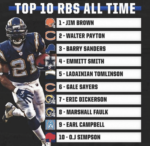 00256289f TOP 10 RBS ALL TIME 1-Jim BROWN 2- WALTER PAYTON 3 BARRY SANDERS 4 ...