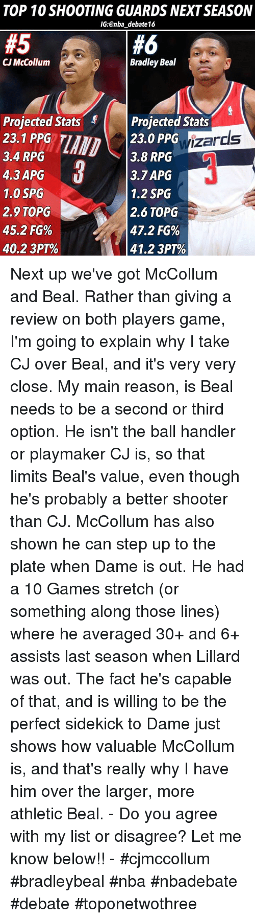 Facts, Nba, and Game: TOP 10 SHOOTING GUARDS NEXT SEASON  IG@nba_debate16  #5  #6  CJ McCollum  Bradley Beal  Projected Stats  23.1 PPG  3.4 RPG  4.3 APG  1.0 SPG  2.9 TOPG  45.2 FG%  40.2 3PT%  Projected Stats  23.0 PPG  3.8 RPG  3.7 APG  1.2 SPG  2.6 TOPG  47.2 FG%  41.2 3PT%  zards Next up we've got McCollum and Beal. Rather than giving a review on both players game, I'm going to explain why I take CJ over Beal, and it's very very close. My main reason, is Beal needs to be a second or third option. He isn't the ball handler or playmaker CJ is, so that limits Beal's value, even though he's probably a better shooter than CJ. McCollum has also shown he can step up to the plate when Dame is out. He had a 10 Games stretch (or something along those lines) where he averaged 30+ and 6+ assists last season when Lillard was out. The fact he's capable of that, and is willing to be the perfect sidekick to Dame just shows how valuable McCollum is, and that's really why I have him over the larger, more athletic Beal. - Do you agree with my list or disagree? Let me know below!! - #cjmccollum #bradleybeal #nba #nbadebate #debate #toponetwothree