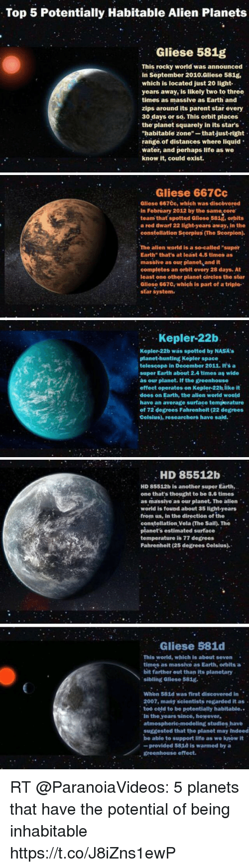 gliese 581g to earth comparison - photo #22
