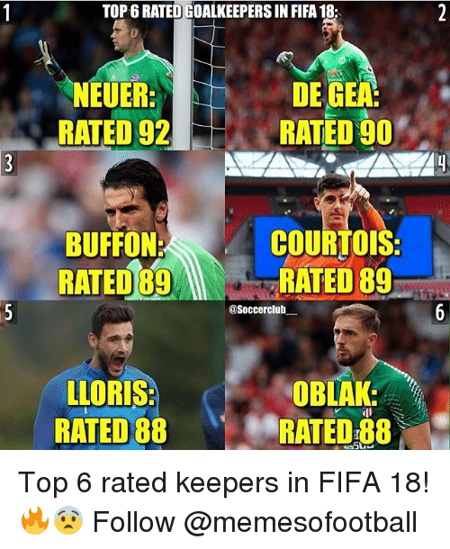 top 6 rated goalkeepers in fifa 18 neuer rated 92 27633001 top 6 rated goalkeepers in fifa 18 neuer rated 92 de gea rated 90