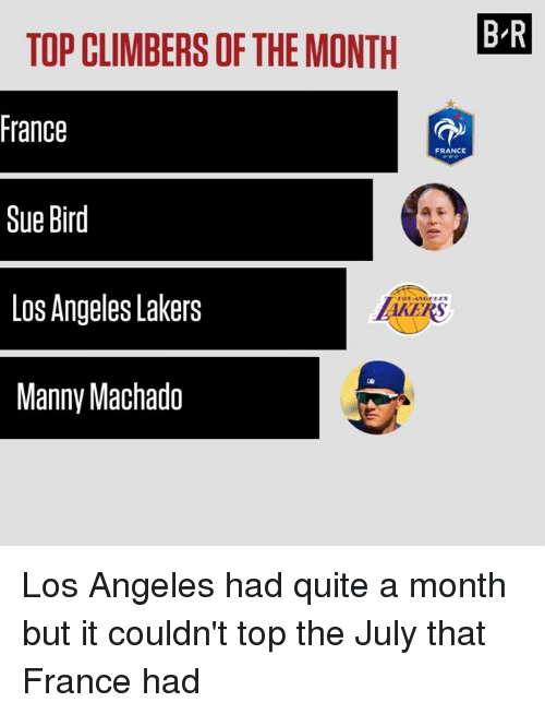 Ali, Los Angeles Lakers, and Los-Angeles-Lakers: TOP CLIMBERS OF THE MONTH B  France  FRANCE  Sue Bird  Los Angeles Lakers  Manny Machado  Ali Los Angeles had quite a month but it couldn't top the July that France had
