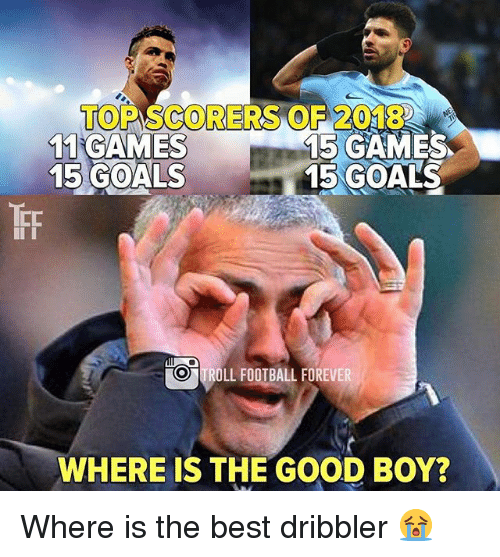 Football, Goals, and Memes: TOP SCORERS OF 2018  11 GAMES  15 GOALS  15 GAMES  15 GOAL  肝  O TROLL FOOTBALL FOREVER  WHERE IS THE GOOD BOY? Where is the best dribbler 😭