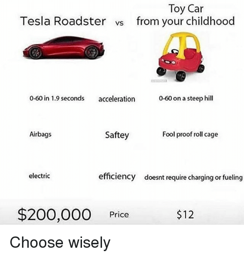 Bailey Jay, Dank Memes, and Tesla: Toy Car  from your childhood  Tesla Roadster vs  0-60 in 1.9 seconds  acceleration  0-60 on a steep hill  Airbags  Saftey  Fool proof roll cage  electric  efficiency  doesnt require charging or fueling  $200,000 Price  $12 Choose wisely