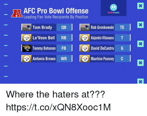 Mike Tomlin, Tom Brady, and Rob Gronkowski: TR AFC Pro Bowl Offense  Leading Fan Vote Recipients By Position  hellomoto  Rob Gronkowski TE  Tom Brady QB  Le'Veon Bell RB  Tommy Bohanon FB  Antonio Brown WR  re,  I EyAlejandro Villanueva T 1  David DeCastro G  Maurkice Pouncey C Where the haters at??? https://t.co/xQN8Xooc1M