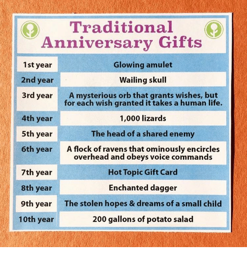 Memes And Human Traditional A Anniversary Gifts Glowing Amulet 1st Year
