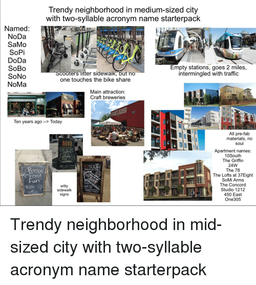Trendy Neighbornood In Medium Sized Clty With Two Syllable Acronym