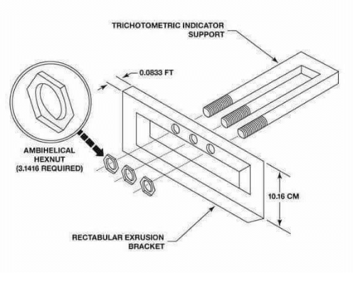 Trichotometric Indicator Support 00833 Ft Ambihelical Hexnut 31416