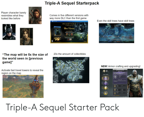 Triple-A Sequel Starterpack Player Character Barely
