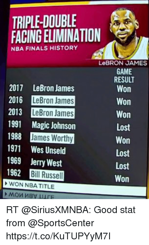 Jason 20kidd additionally 836328702266998785 likewise Top Ten Nba Players Of The 60s moreover 42 181 185 511 Death Of Khelcey Barrs besides Nowitzki Scoring List Wilkins. on oscar robertson nba career stats