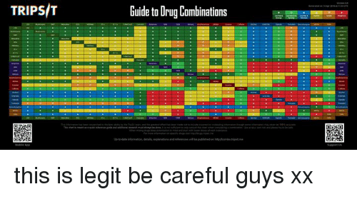 Drugs Dank Memes And Drug TRIPS T Guide To Combinations This